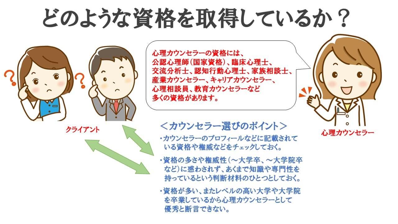 カウンセラー選びのポイント②の説明図