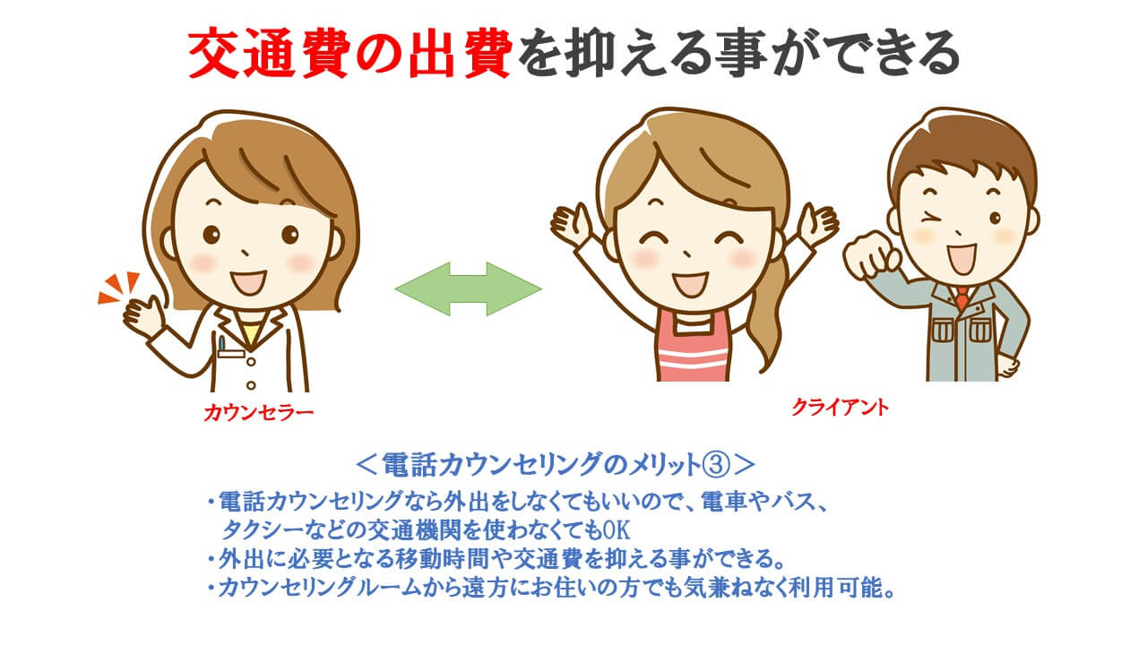 電話カウンセリングのメリット③の説明図