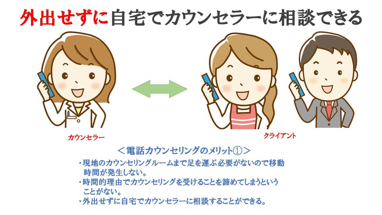 電話カウンセリングのメリット①の説明図