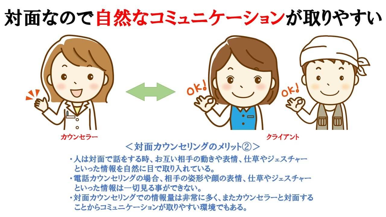 対面カウンセリングのメリット②の説明図