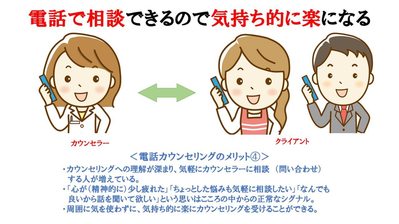 電話カウンセリングのメリット④の説明図