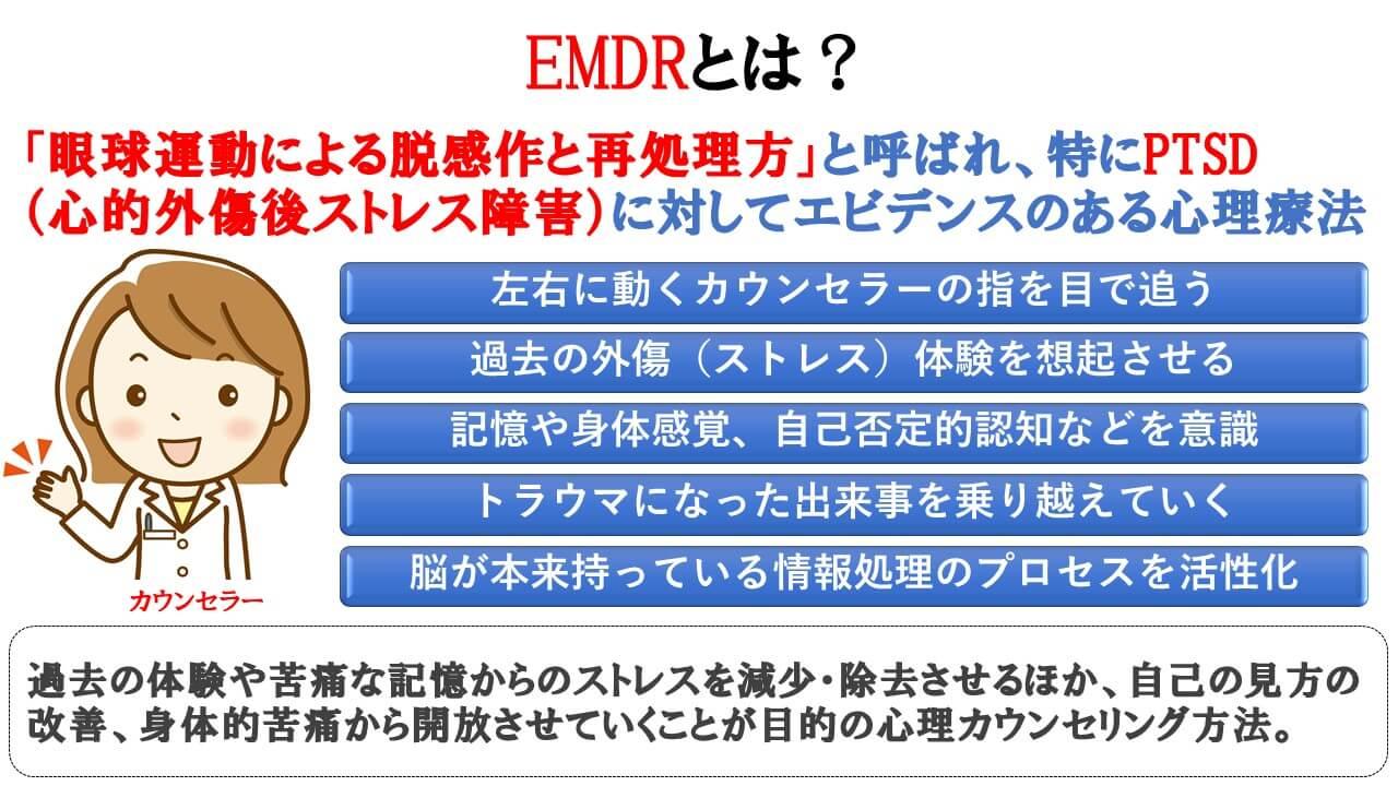 EMDR(Eye Movement Desensitization and Reprocessing)の説明図